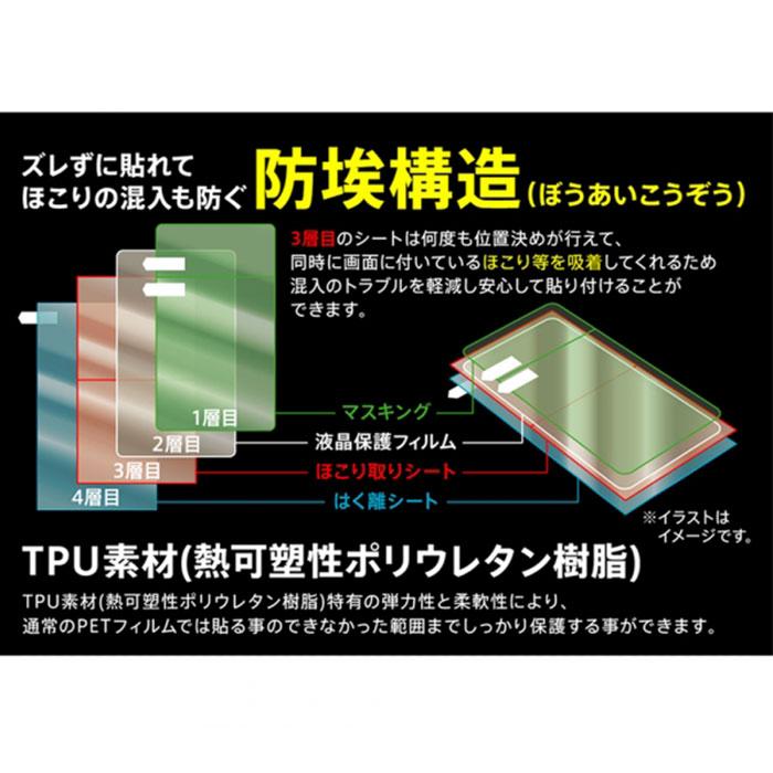 [Xperia 1 II専用]衝撃吸収 液晶保護フィルム TPU フルカバー(ブルーライトカット)