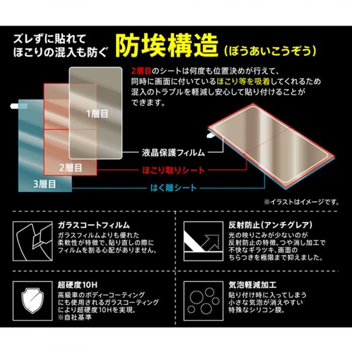 [Xperia 10 II専用]液晶保護ガラスコートフィルム(反射防止)