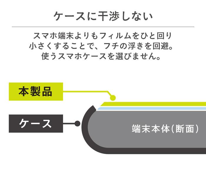 [iPhone 11/XR専用]衝撃吸収 液晶保護フィルム