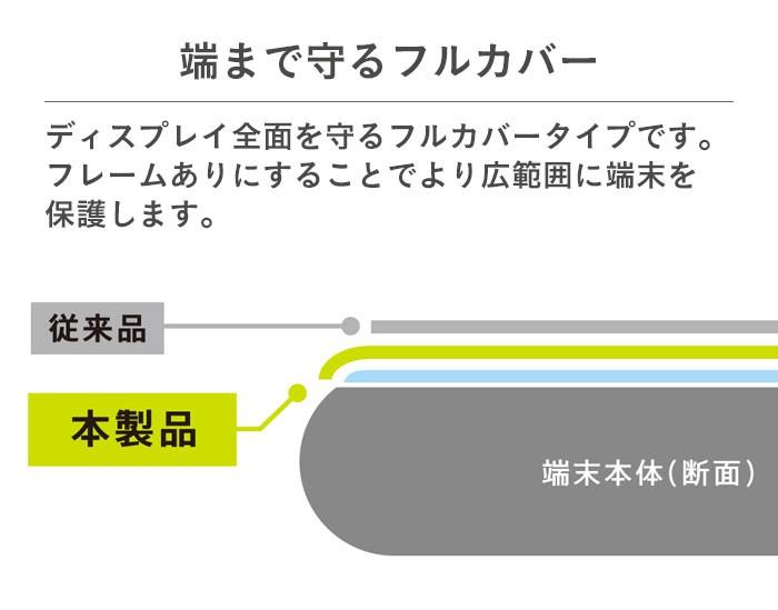 [Xperia 5専用]simplism 反射防止 立体成型シームレスガラス(ブラック)  Xperia5(エクスペリア5)用フィルム