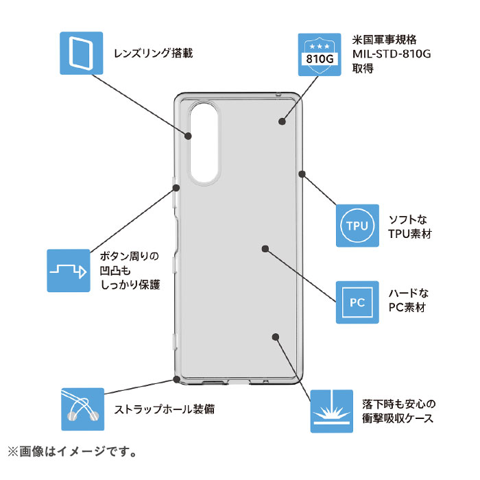 [Xperia 5専用]simplism [Turtle] ハイブリッドケース 埃ガード付き(クリア)Xperia5(エクスペリア5)ケース
