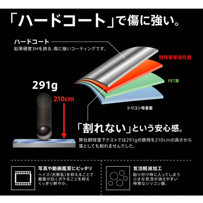 [Galaxy A41専用]衝撃吸収 液晶保護フィルム(光沢)