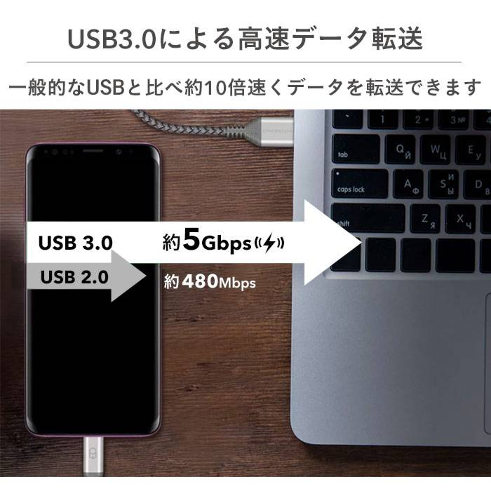 PATCHWORKS DURA Type-C to Type-Aケーブル 1.5m