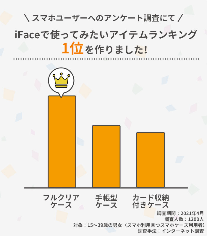 iFaceの新しいシリーズ「Look in Clearケース」/iPhone 7 ケース